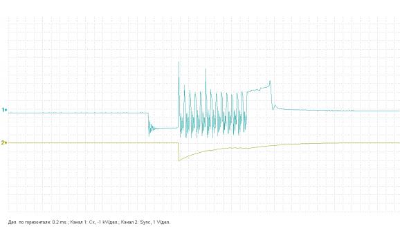 Faulty coil control module - Secondary voltage (Cx pickup clip) - GAZ - 3302 Газель 1994-2010 : Image 1