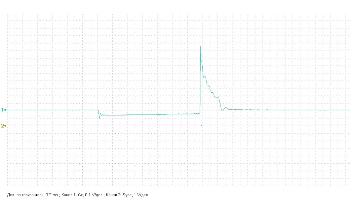 Вода в свечных колодцах - Вторичное напряжение (емкостной датчик Cx) - GAZ - Газель 1994- : Image 1