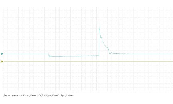 Вода в свечных колодцах - Вторичное напряжение (емкостной датчик Cx) - GAZ - Газель 1994- : Image 2