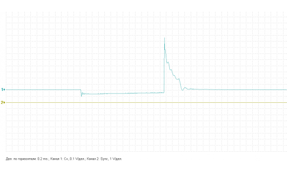 Water in spark plug hole - Secondary voltage (Cx pickup clip) - GAZ - 3302 Газель 1994-2010 : Image 1