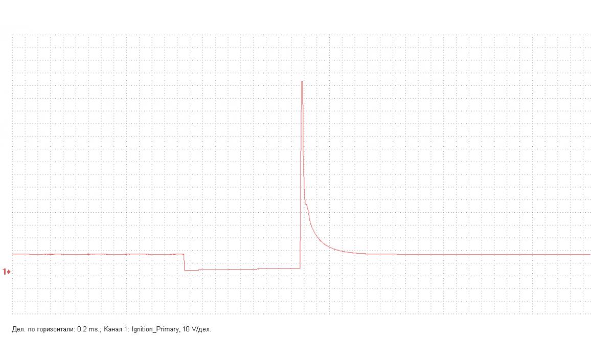 Внутренний пробой катушки - Primary voltage - ВАЗ - 2114 2001-2013 : Image 1