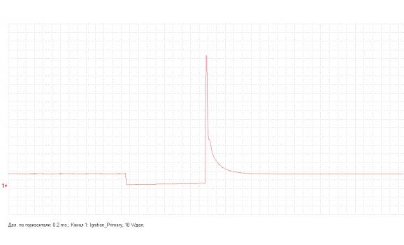 Ignition coil insulator internal breakdown - Primary voltage - VAZ - 2114 2001-2013 : Image 2