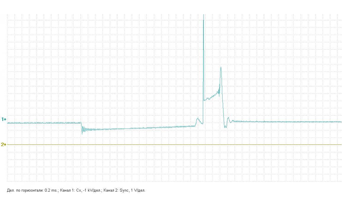 Частичный обрыв высоковольтного провода свечи - Вторичное напряжение (емкостной датчик Cx) - ВАЗ - 2110 1995-2007 : Image 1