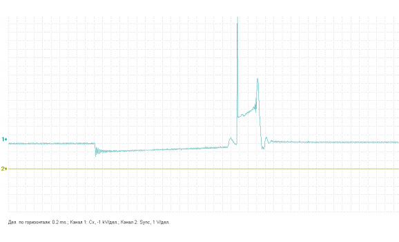 Spark plug broken inside wire - Secondary voltage (Cx pickup clip) - VAZ - 2110 1995-2007 : Image 1