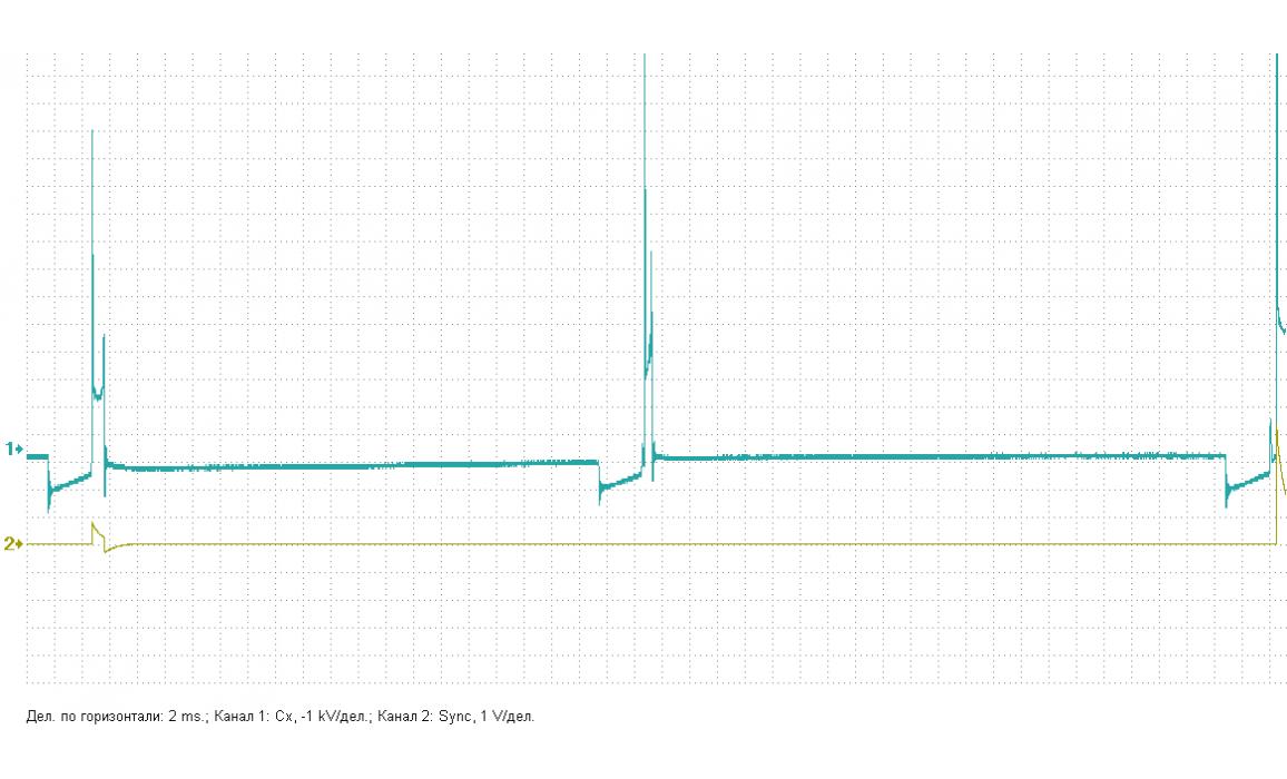 Частичный обрыв высоковольтного провода свечи - Вторичное напряжение (емкостной датчик Cx) - ВАЗ - 2110 1995-2007 : Image 2