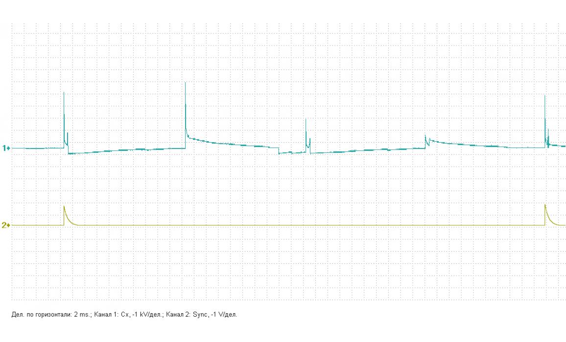 Ignition coil broken inside wire - Secondary voltage (Cx pickup clip) - Ford - Scorpio 1985–1994 : Image 3