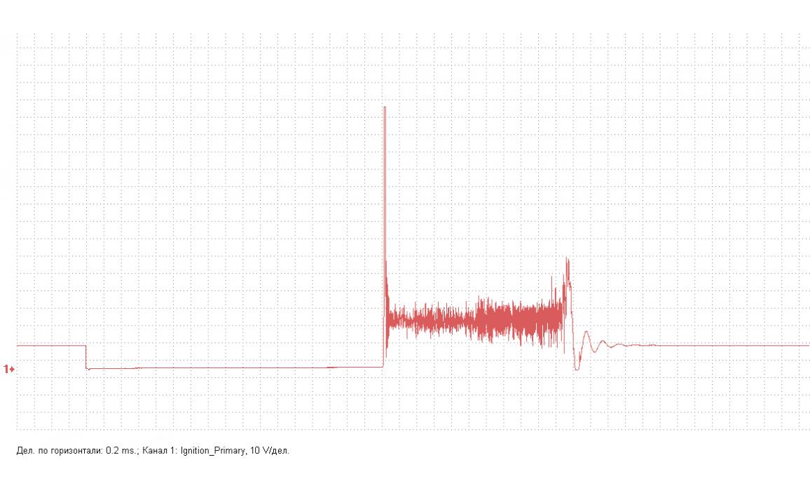 Ignition coil insulator internal breakdown - Primary voltage - BMW - 5 E34 1987-1996 : Image 1