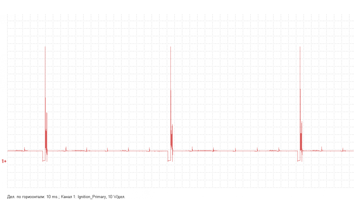 Ignition coil insulator internal breakdown - Primary voltage - BMW - 5 E34 1987-1996 : Image 2