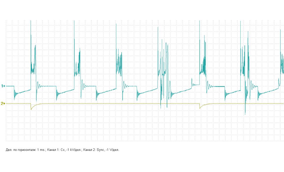 Faulty Hall sensor - Secondary voltage (Cx pickup clip) - VAZ - 2109 1987-2004 : Image 3