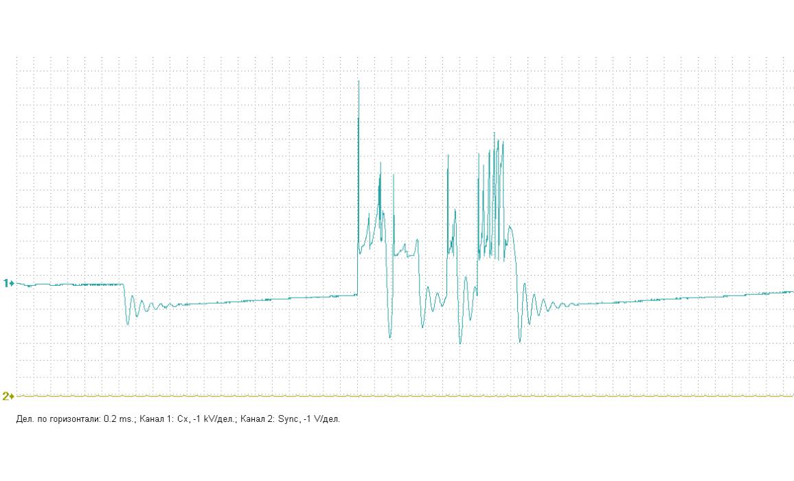 Faulty Hall sensor - Secondary voltage (Cx pickup clip) - VAZ - 2109 1987-2004 : Image 1