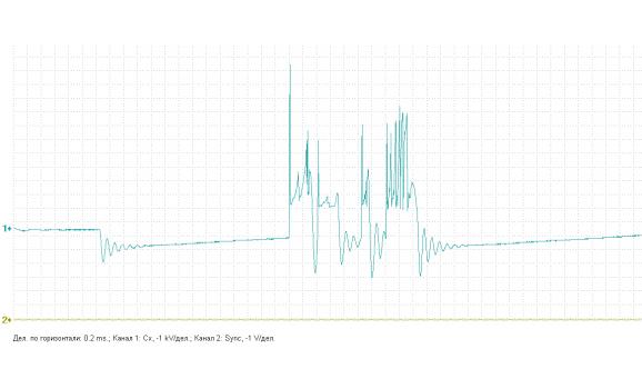 Неисправность датчика Холла - Вторичное напряжение (емкостной датчик Cx) - ВАЗ - 2109 1987-2004 : Image 1