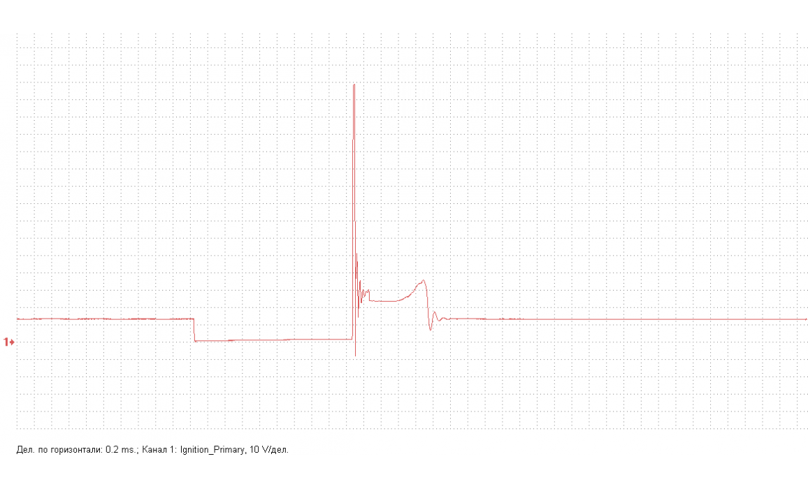 Пробой по изолятору свечи - Primary voltage - ВАЗ - 2112 1998-2008 : Image 2