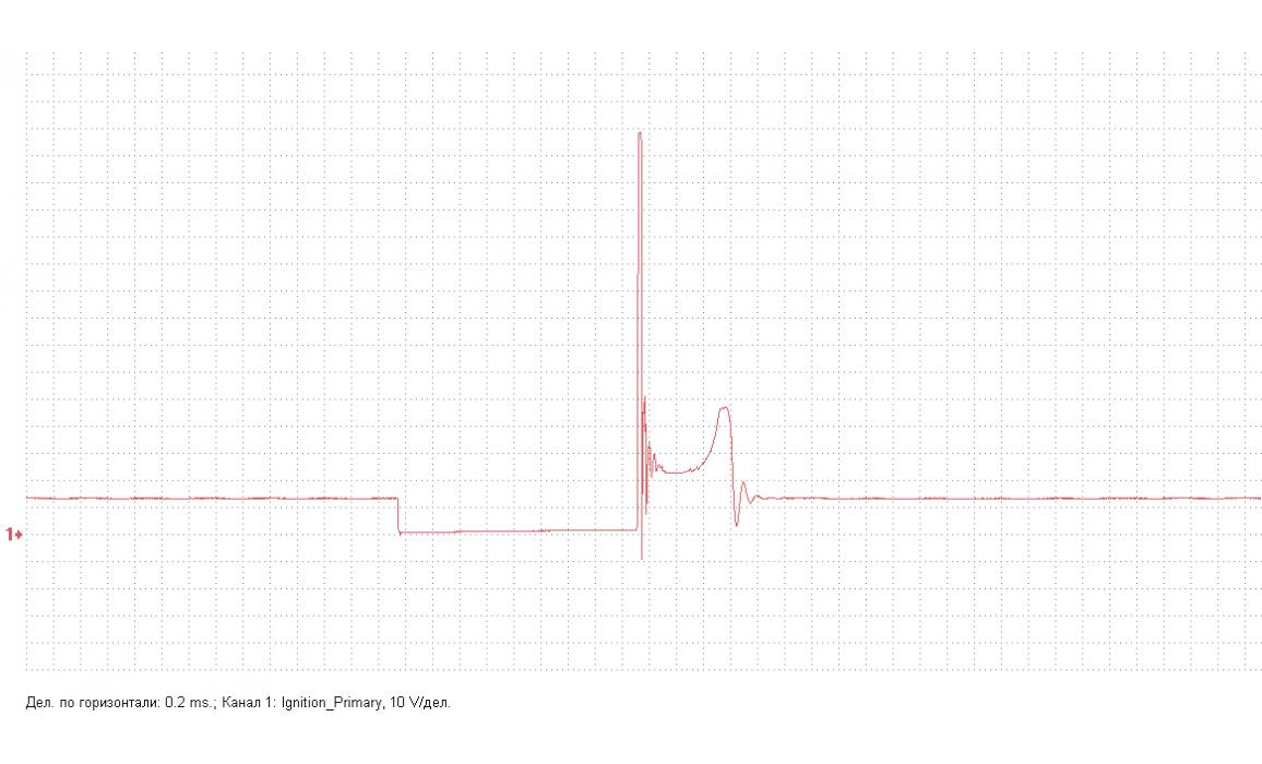 Пробой по изолятору свечи - Primary voltage - ВАЗ - 2112 1998-2008 : Image 1
