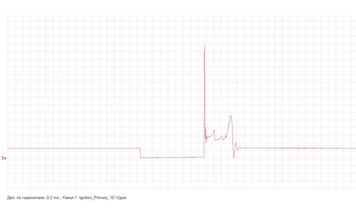 Эталон - Первичное напряжение - VAZ - 2112 1998-2008 : Image 1