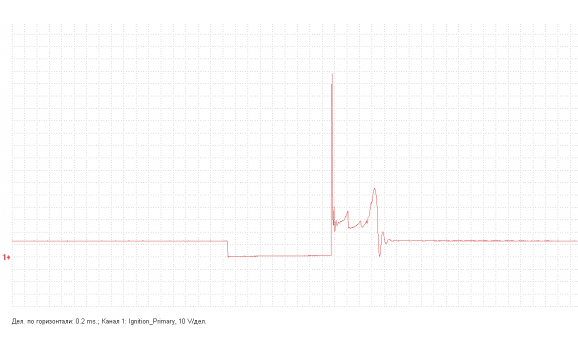 Эталон - Первичное напряжение - VAZ - 2112 1998-2008 : Image 2