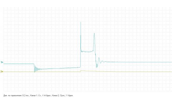 Внутренний пробой катушки - Вторичное напряжение (емкостной датчик Cx) - ВАЗ - 2112 1998-2008 : Image 1