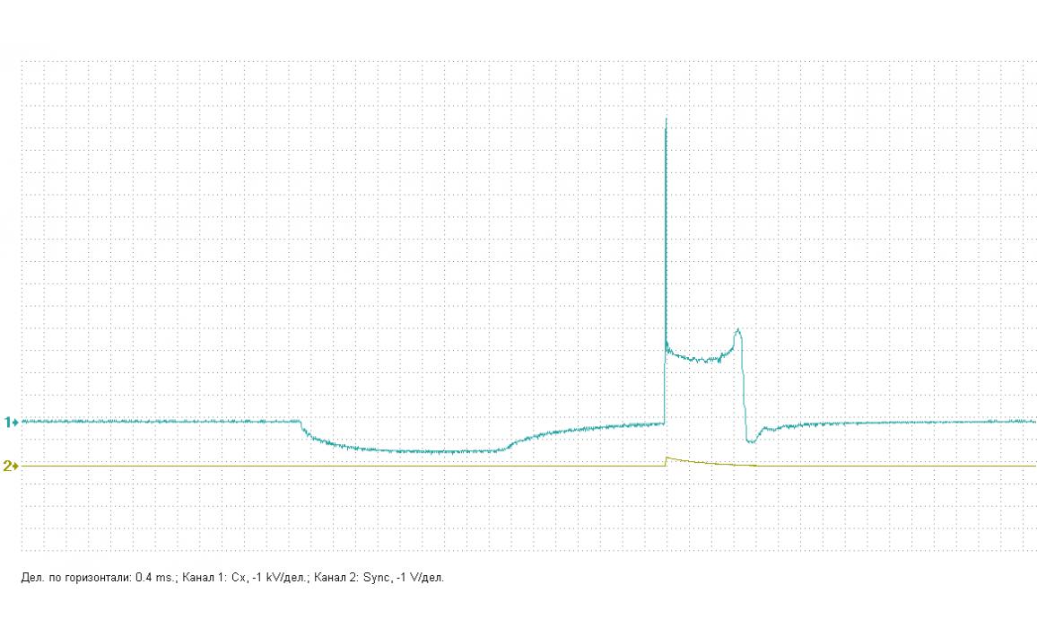 Ignition coil broken inside wire - Secondary voltage (Cx pickup clip) - Daewoo - Espero 1990-1997 : Image 1