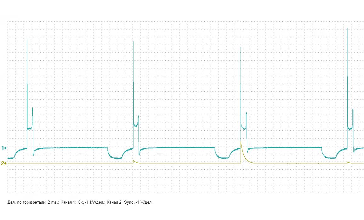 Ignition coil broken inside wire - Secondary voltage (Cx pickup clip) - Daewoo - Espero 1990-1997 : Image 2