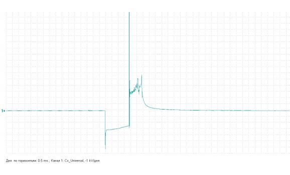 Короткозамкнутые витки в катушке зажигания - Вторичное напряжение (индуктивный датчик Lx) - ВАЗ - 2112 1998-2008 : Image 1