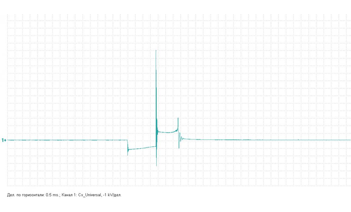 Эталон - Вторичное напряжение (индуктивный датчик Lx) - VAZ - 2112 1998-2008 : Image 1