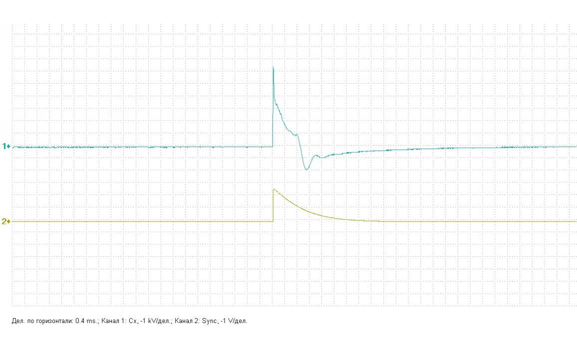 Внутренний пробой катушки - Вторичное напряжение (емкостной датчик Cx) - Daewoo - Nexia 1996-2016 : Image 1