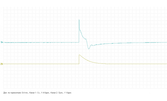 Ignition coil insulator internal breakdown - Secondary voltage (Cx pickup clip) - Daewoo - Nexia 1996-2016 : Image 1