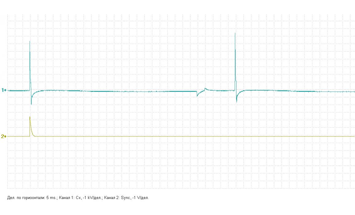 Внутренний пробой катушки - Вторичное напряжение (емкостной датчик Cx) - Daewoo - Nexia 1996-2016 : Image 2