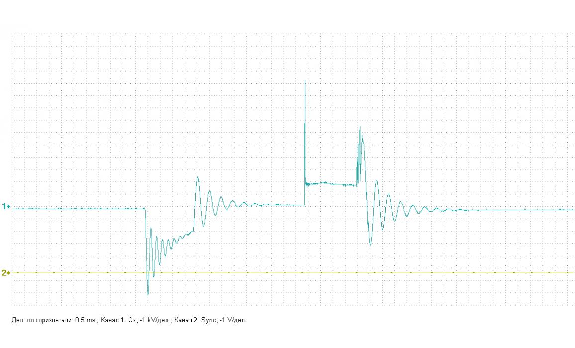 Неподходящая катушка зажигания - Вторичное напряжение (емкостной датчик Cx) - ВАЗ - 2108 : Image 1