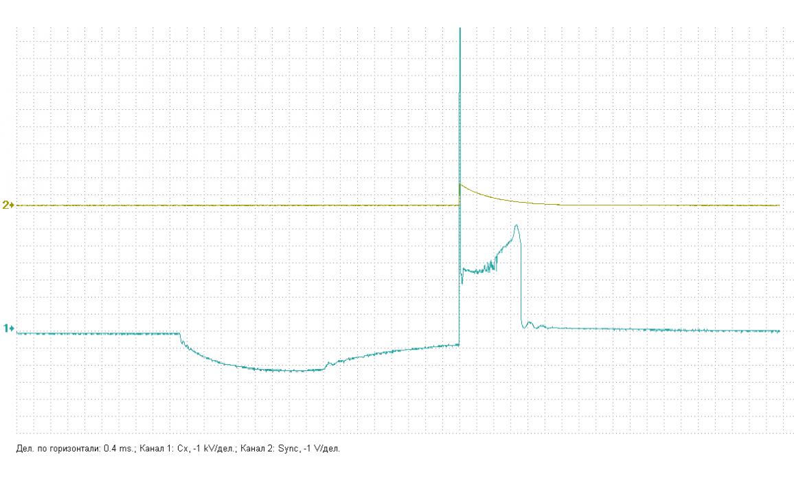 Обрыв в бегунке трамблера - Вторичное напряжение (емкостной датчик Cx) - ВАЗ - 2106 1976-2006 : Image 1