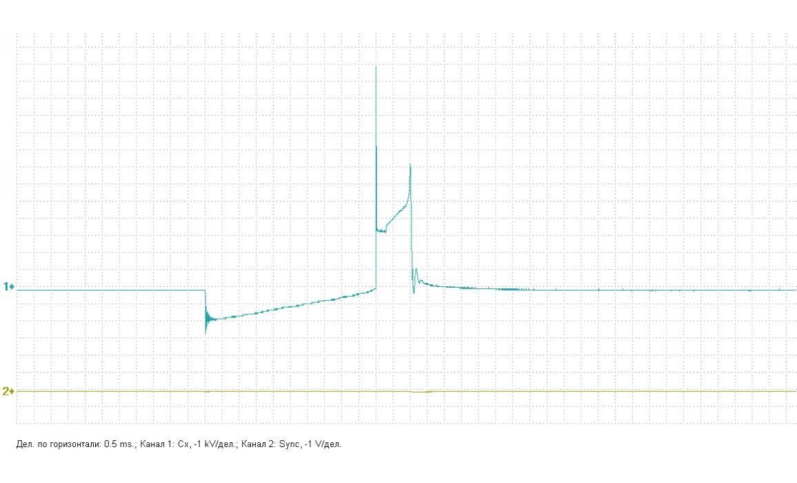 Эталон - Вторичное напряжение (емкостной датчик Cx) - Audi - 100 (C4) 1990-1994 : Image 2