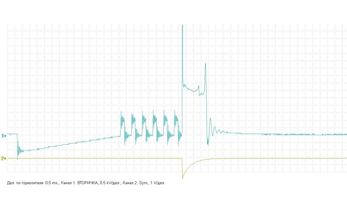 Эталон - Первичное и вторичное напряжение (емкостной датчик Cx) - VW - Passat B3 1988-1993 : Image 2