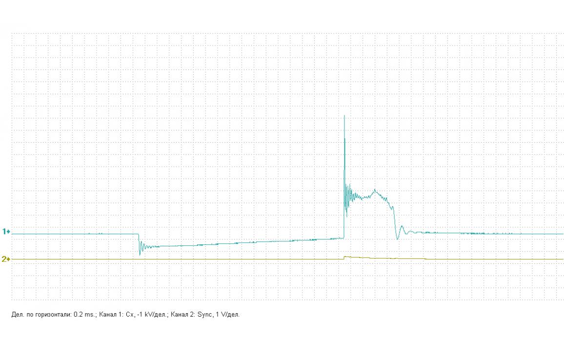 Ignition coil insulator internal breakdown - Secondary voltage (Cx pickup clip) - VAZ - 2107 : Image 1