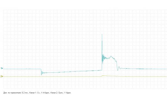 Внутренний пробой катушки - Вторичное напряжение (емкостной датчик Cx) - ВАЗ - 2107 : Image 1