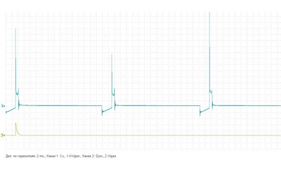 Good - Secondary voltage (Cx pickup clip) - VAZ - Kalina 2004-2013 : Image 1