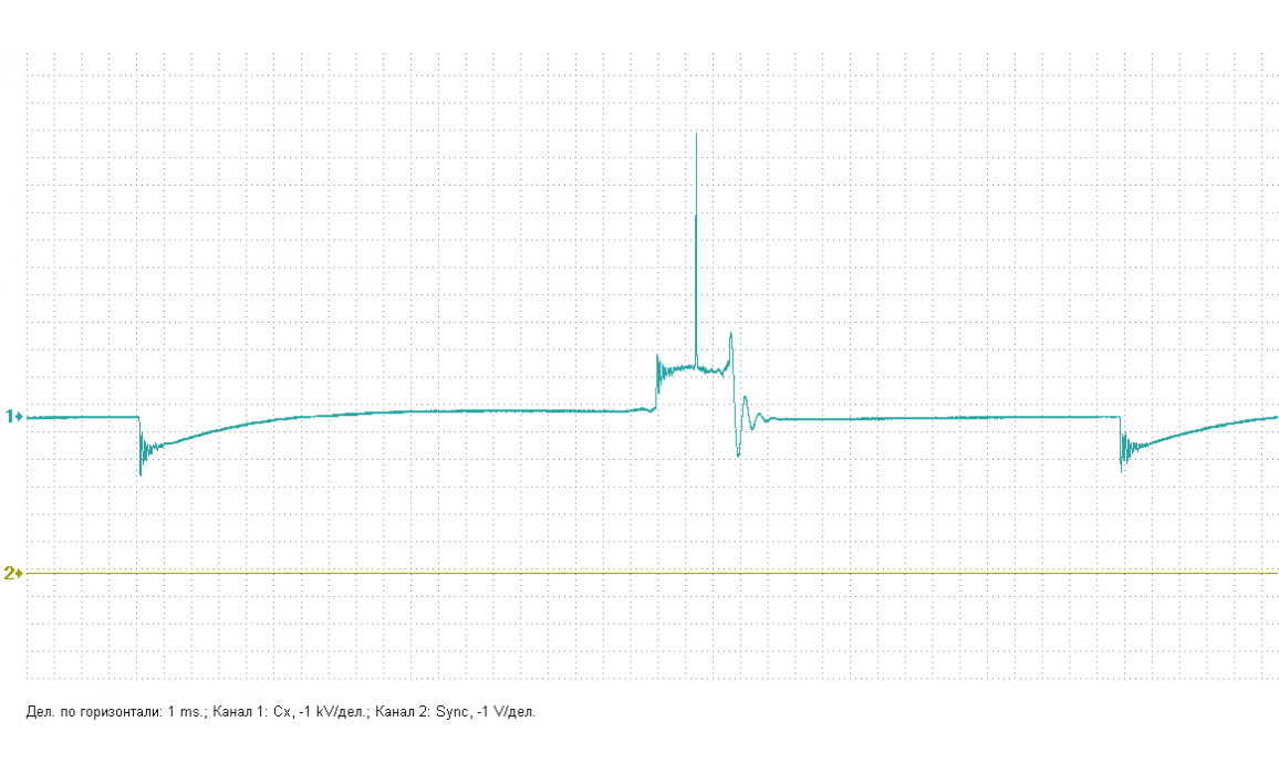 Faulty condenser - Secondary voltage (Cx pickup clip) - VAZ - 2107 : Image 3