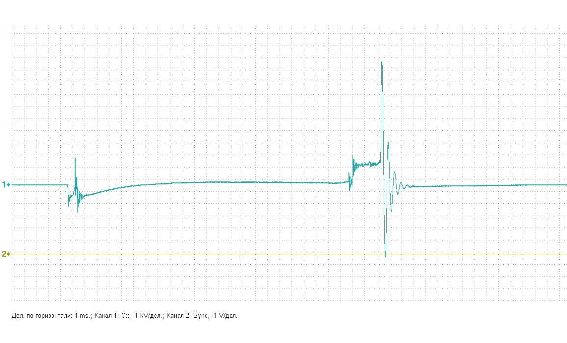 Faulty condenser - Secondary voltage (Cx pickup clip) - VAZ - 2107 : Image 2
