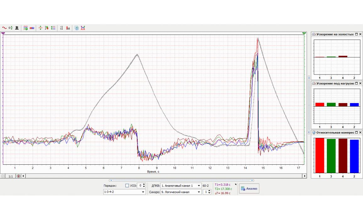Good balance - CKP signal & Syncro - VAZ - 2110 1995-2007 : Image 1