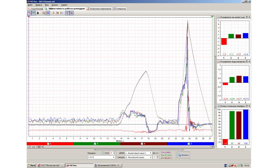 Неисправность системы газораспределения - Сигнал ДПКВ + Syncro - ГАЗ - 3302 Газель 1994-2010 : Image 1
