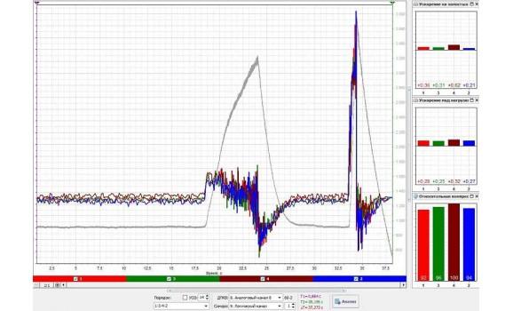 Air induction system problems - CKP signal & Syncro - GAZ - 3302 Газель 1994-2010 : Image 2