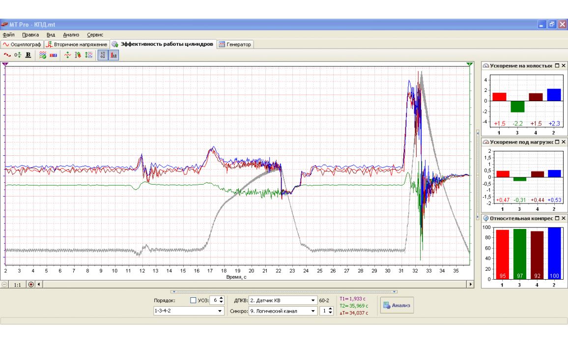 Ignition system problems - CKP signal & Syncro - Skoda - Octavia 1996-2010 : Image 1