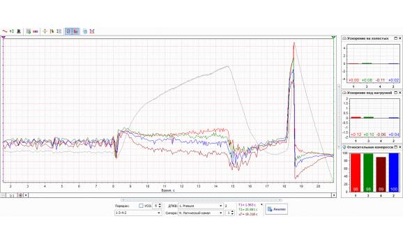 Неисправность системы газораспределения - Сигнал ДПКВ + Syncro - VW - Passat B3 1988-1993 : Image 1