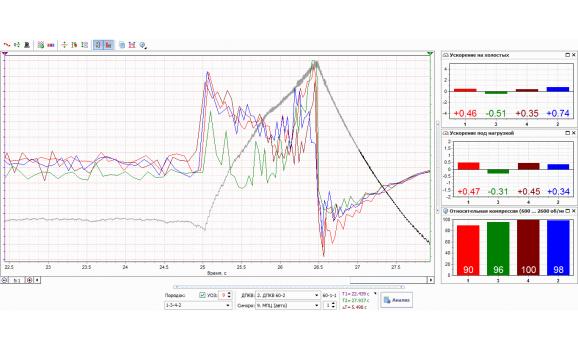 Неисправность системы подачи топлива - Сигнал ДПКВ + Syncro - УАЗ - Hunter 2003- : Image 3