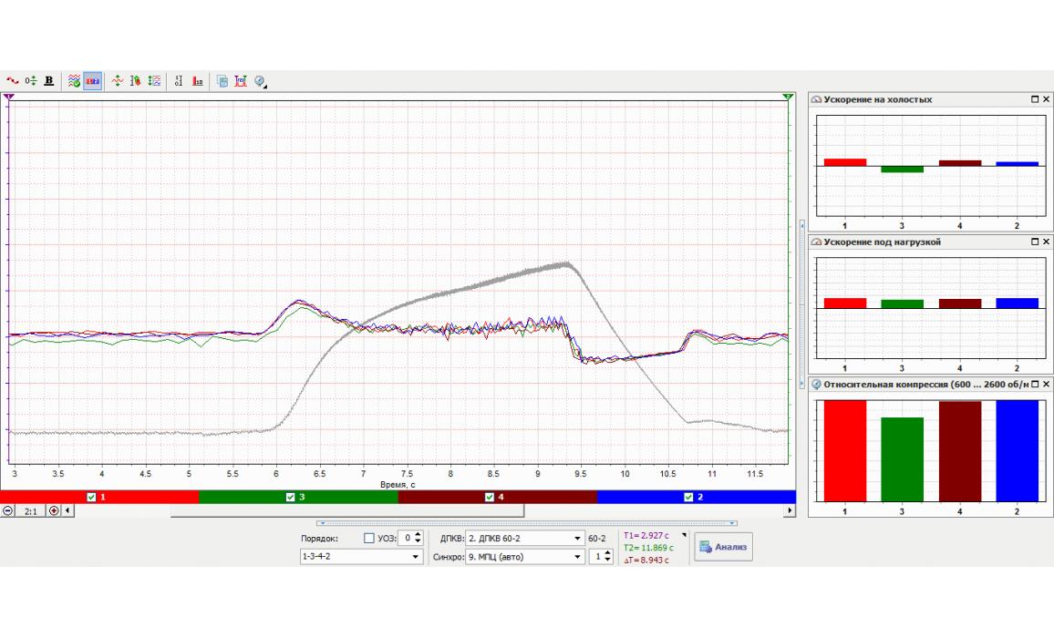 Timing belt system problems - CKP signal & Syncro - VAZ - 2109 1987-2004 : Image 2