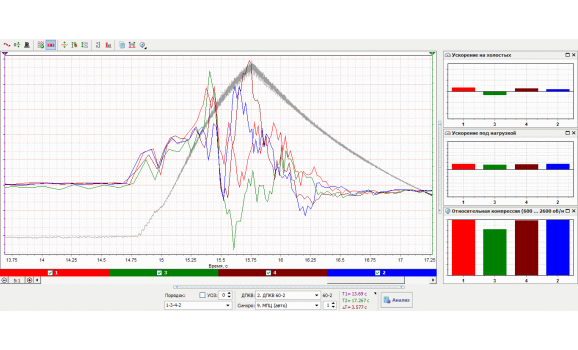 Неисправность системы газораспределения - Сигнал ДПКВ + Syncro - ВАЗ - 2109 1987-2004 : Image 1