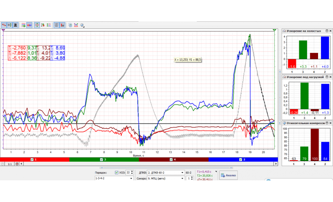 Отклонение компрессии - Сигнал ДПКВ + Syncro - ВАЗ - 2115 1997-2012 : Image 1