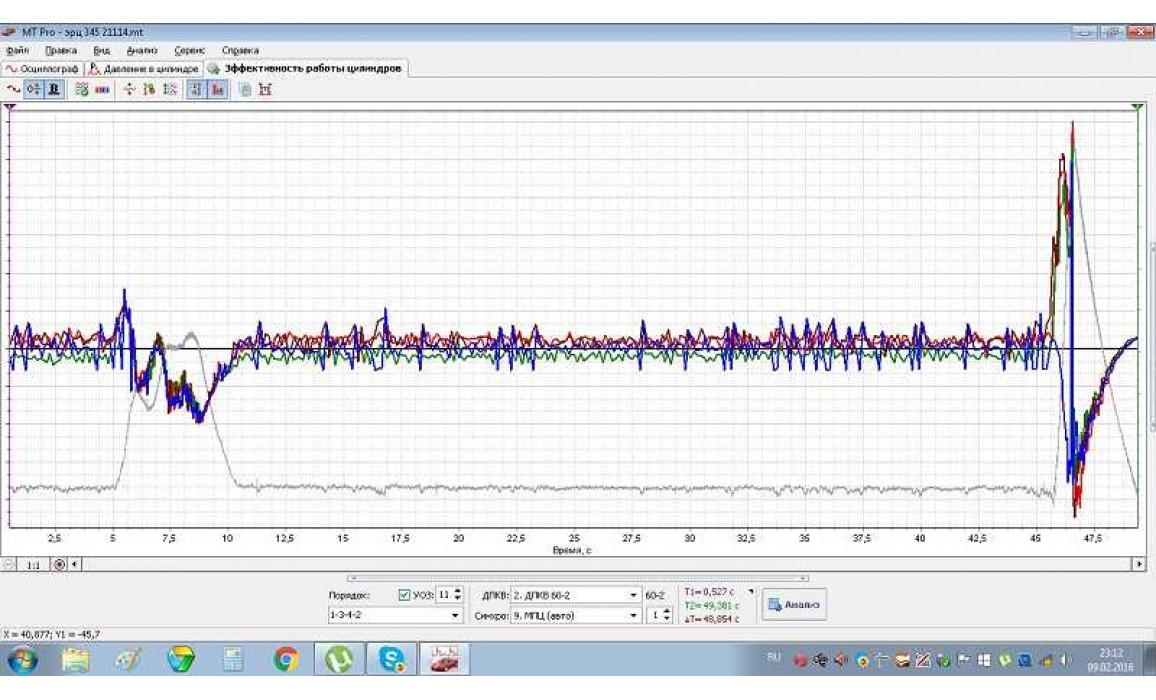 Неисправность системы зажигания - Сигнал ДПКВ + Syncro - ВАЗ - 2109 1987-2004 : Image 2