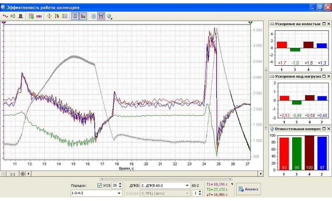 Fuel delivery system problems - CKP signal & Syncro - Daewoo - Sens 2000- : Image 3