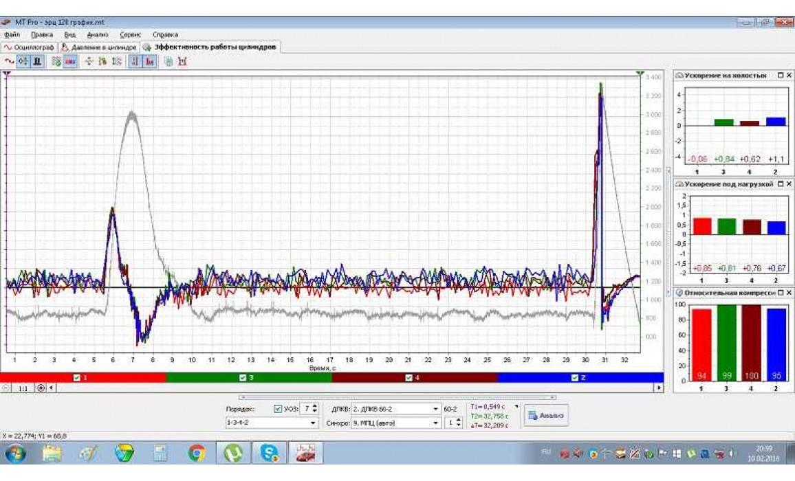 Неисправность системы газораспределения - Сигнал ДПКВ + Syncro - ВАЗ - Kalina 2004-2013 : Image 2