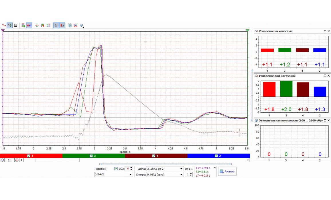 Неисправность системы зажигания - Сигнал ДПКВ + Syncro - Renault - Logan II 2012- : Image 3