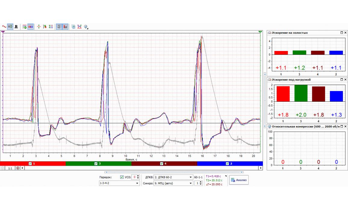 Неисправность системы зажигания - Сигнал ДПКВ + Syncro - Renault - Logan II 2012- : Image 4